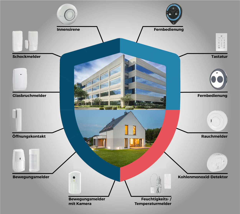 infographie intrusion agression feu