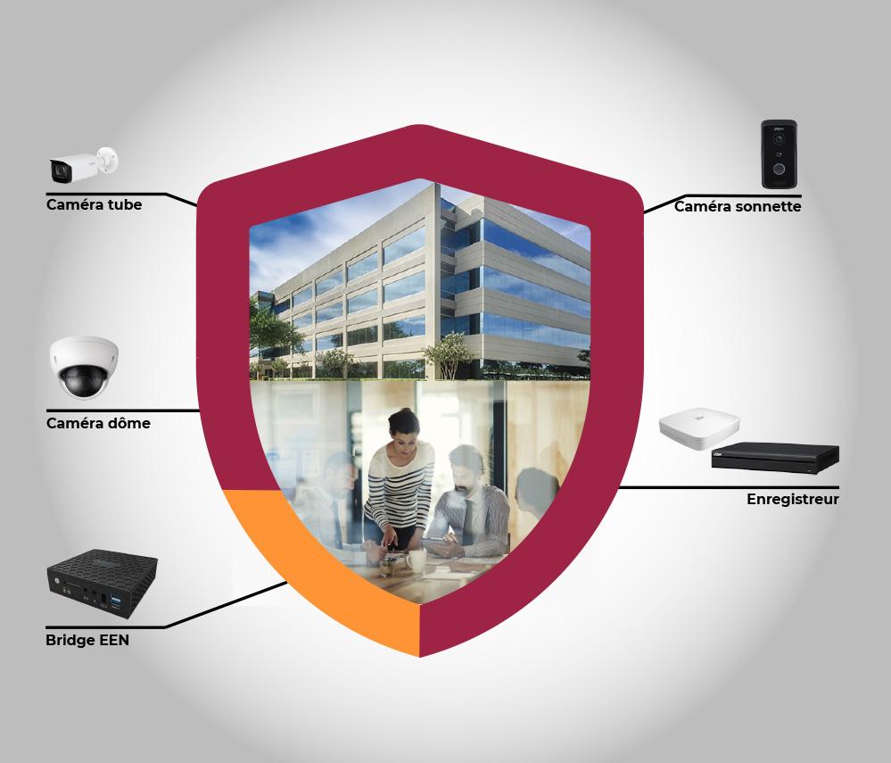 infographie vidéosurveillance